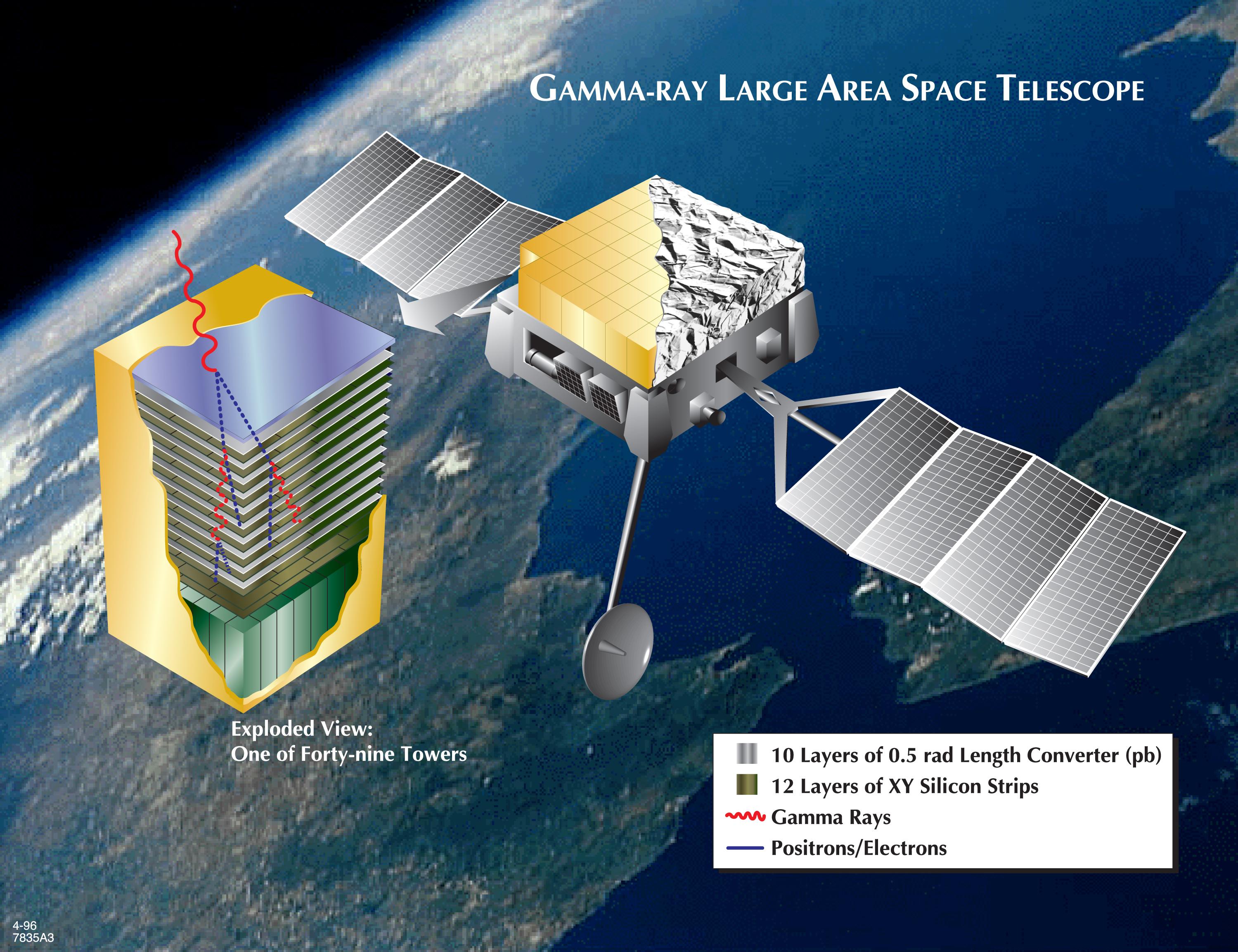 Resultado de imagen de El satélite Fermi