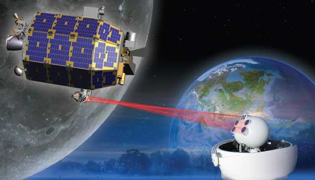 Lunar Laser Communication Demonstration (LLCD)
