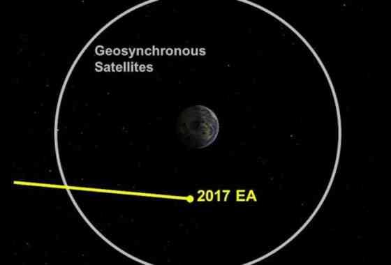 Pequeño asteroide vuela dentro de 14.000 kilómetros de la Tierra