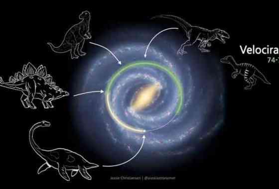 Increíble animación muestra desde el otro lado de la galaxia cómo evolucionaron los dinosaurios por la Tierra